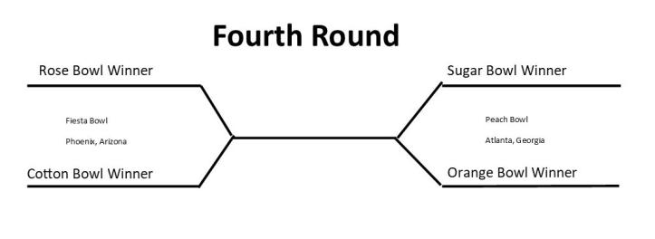 4th Round Bracket