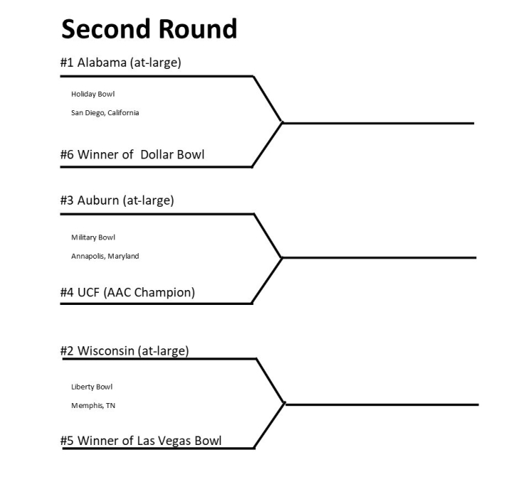 Second Round Bracket